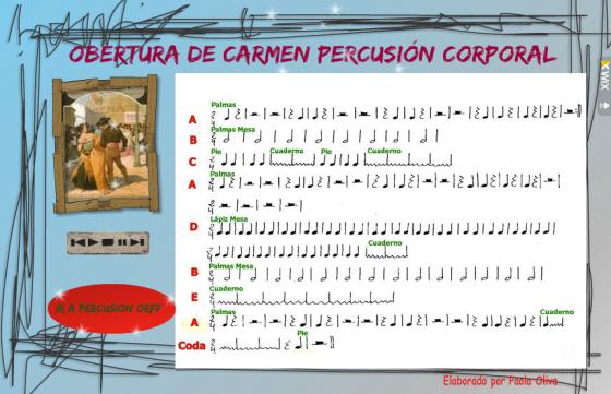 Musicograma Carmen
